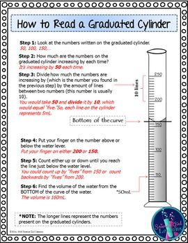 15+ Peaceful reading a graduated cylinder worksheet Awesome