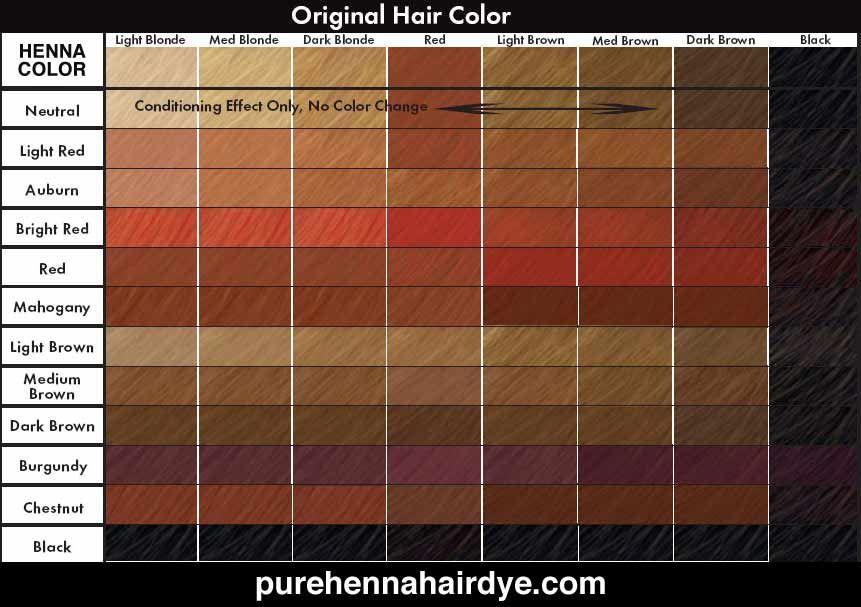 Pure Henna Hair Dye Color Chart Henna Hair Dyes Henna Hair Color Hair Dye Color Chart