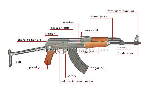 Ak 47 Parts Labeled Image Military Personnel Arms Manual Guide