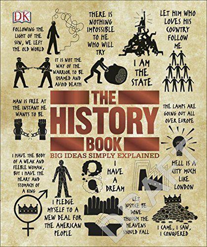 Robot Check History Books Teaching History Books