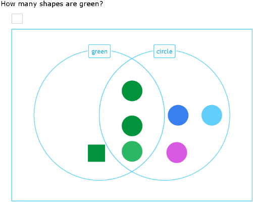 Improve Your Math Skills By Practicing Free Problems In Sort Shapes