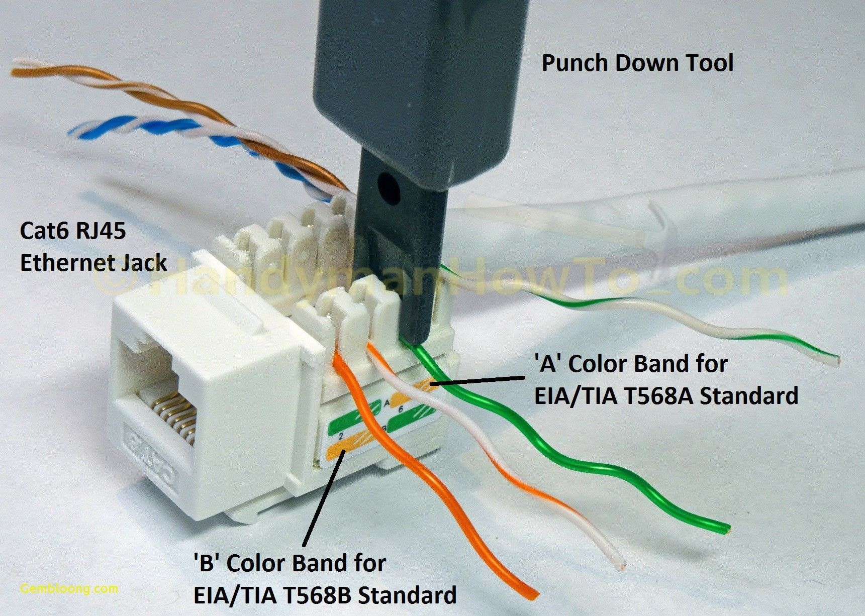 Ethernet Wall Socket Wiring Diagram In 2020 Wall Jack Outlet Wiring Plates On Wall