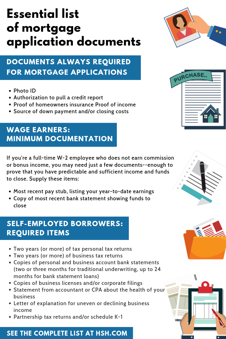 Complete List Of Mortgage Application Documents Hsh Com