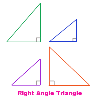 Image Result For Different Size Of Right Angled Triangle Triangle Angles Chart