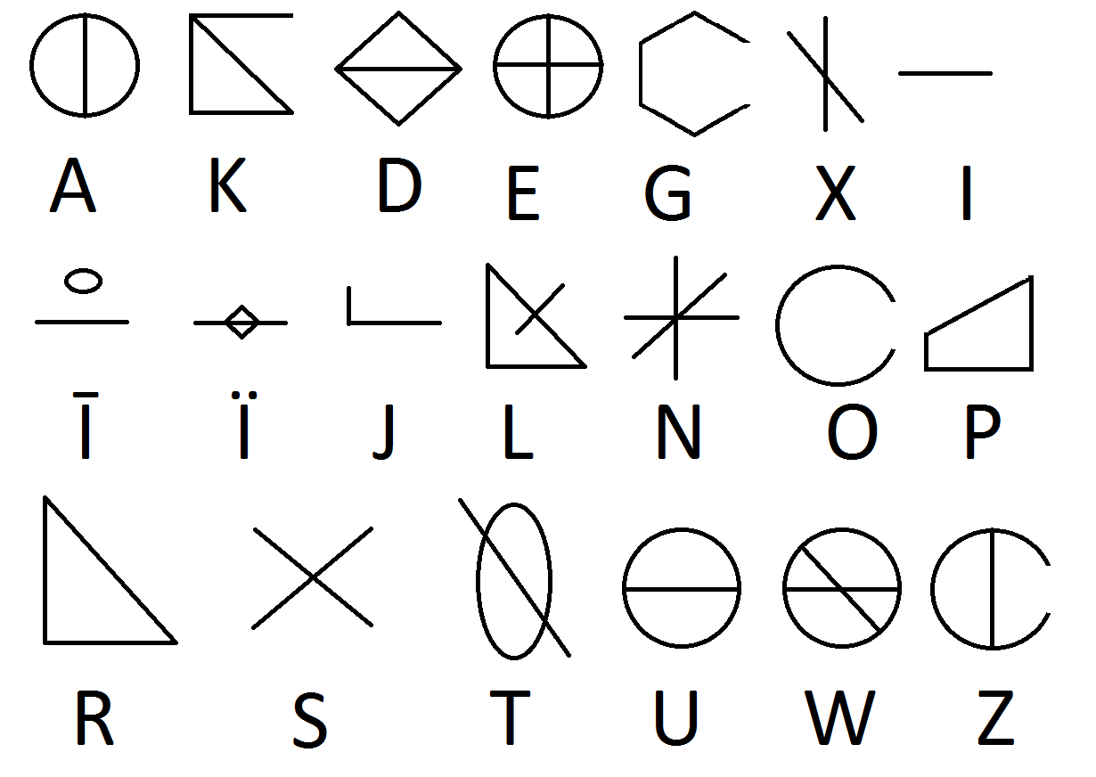Goro Vetrian Alphabets Pinterest Cherokee Language And Symbols