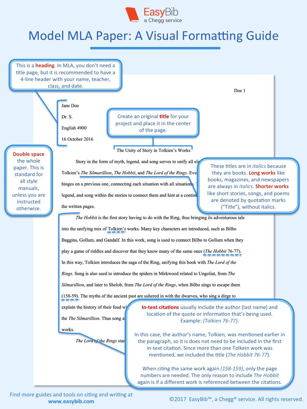 First Page Of Mla Paper Mla Format Mla Format Paper Mla Format Works Cited Mla format of a paper