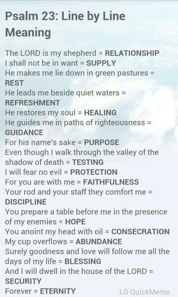 meaning behind psalm 23
