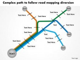 product roadmap timeline complex path to follow road mapping