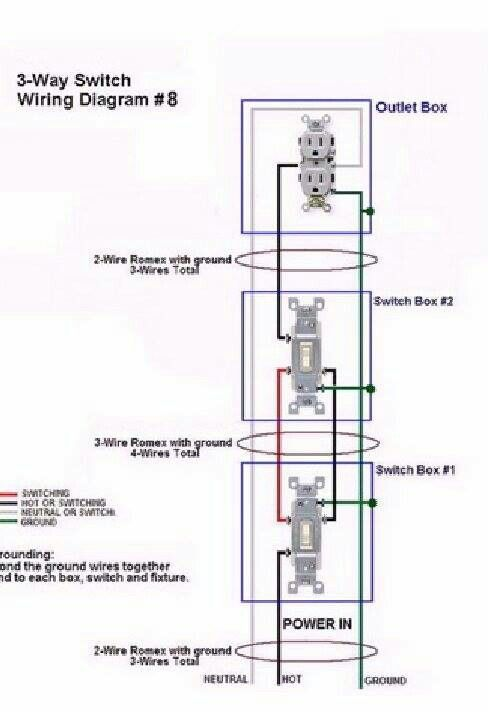 old 3 way switch diagram