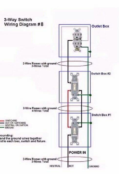 Hard Wire Dishwasher Garbage Disposal Wiring Diagram