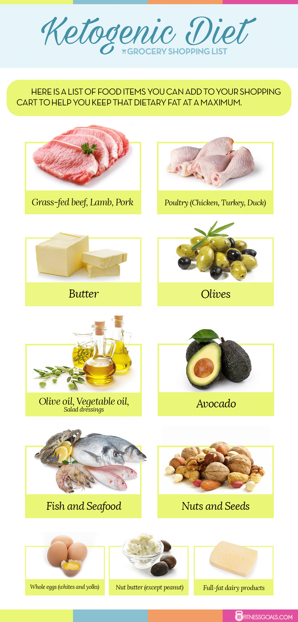 Ketogenic Diet Plan and Detailed Guide for Beginners