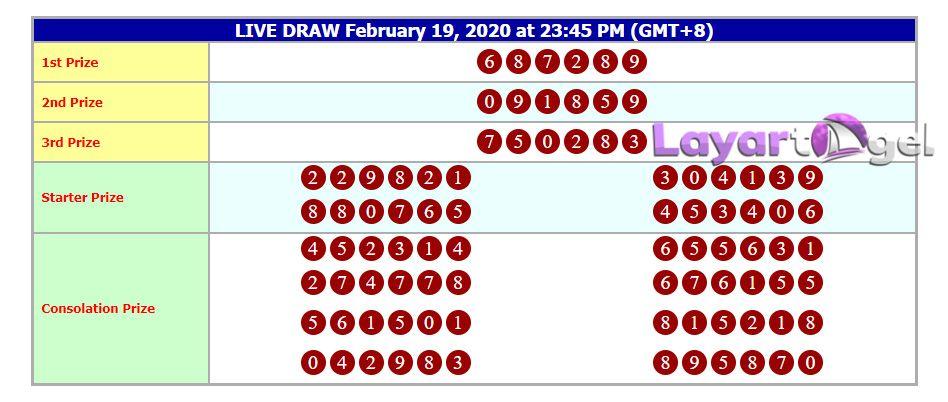 Hongkong Pools 19 02 2020 Result 9635 Sah Hongkong Layartogel Agentogel Togelonline Bandartogel Di 2020 Dengan Gambar Tanggal Hadiah Anjing Penyelamat