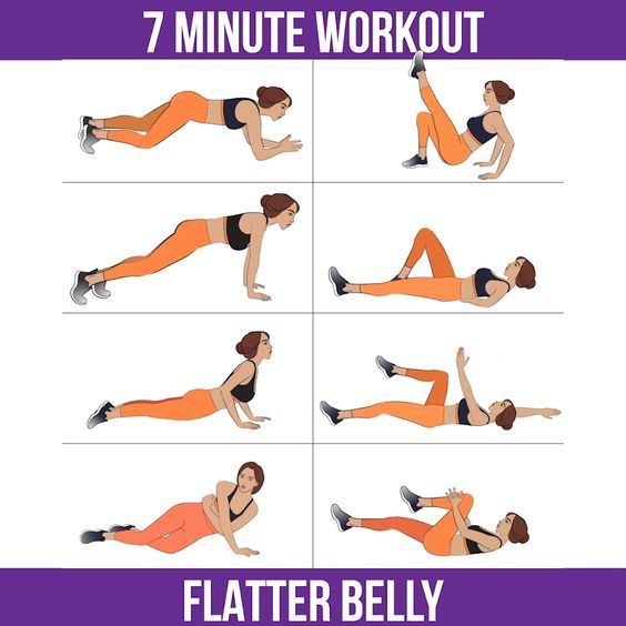 7 minute total body workout at home, arm workout, lower body workout, chest workout women, abs  - fi...