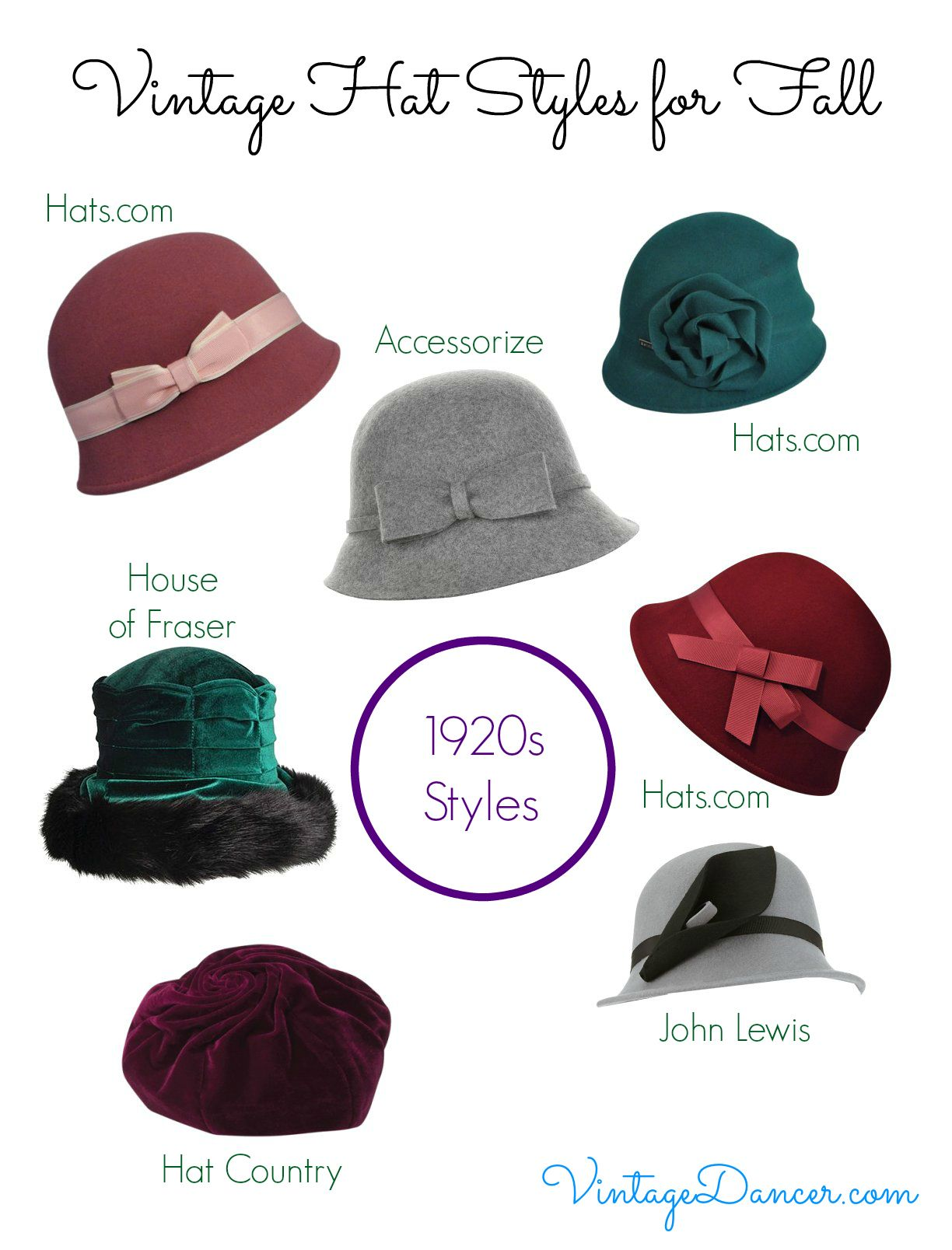 3b01560d4f4c8 Vintage Hat Styles for Fall Winter