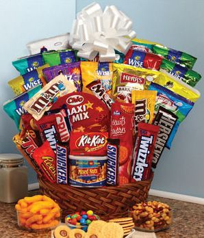 Sweets basket with chocolates,