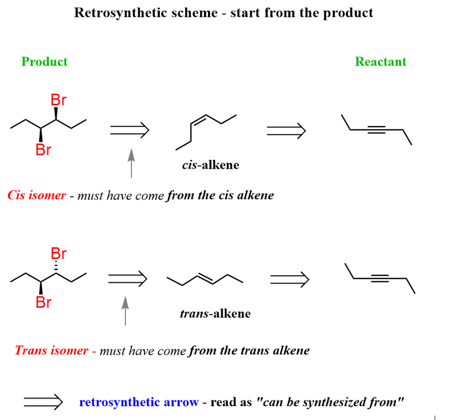 Cis And Trans Product Of Anti Addition To Alkene Organic Chemistry Organic Synthesis Chemistry