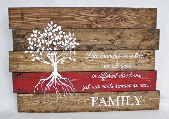 Wood Family Sign Family Quote Sign Reclaimed Wood Wall Art Pallet Wood Sign Anniversary