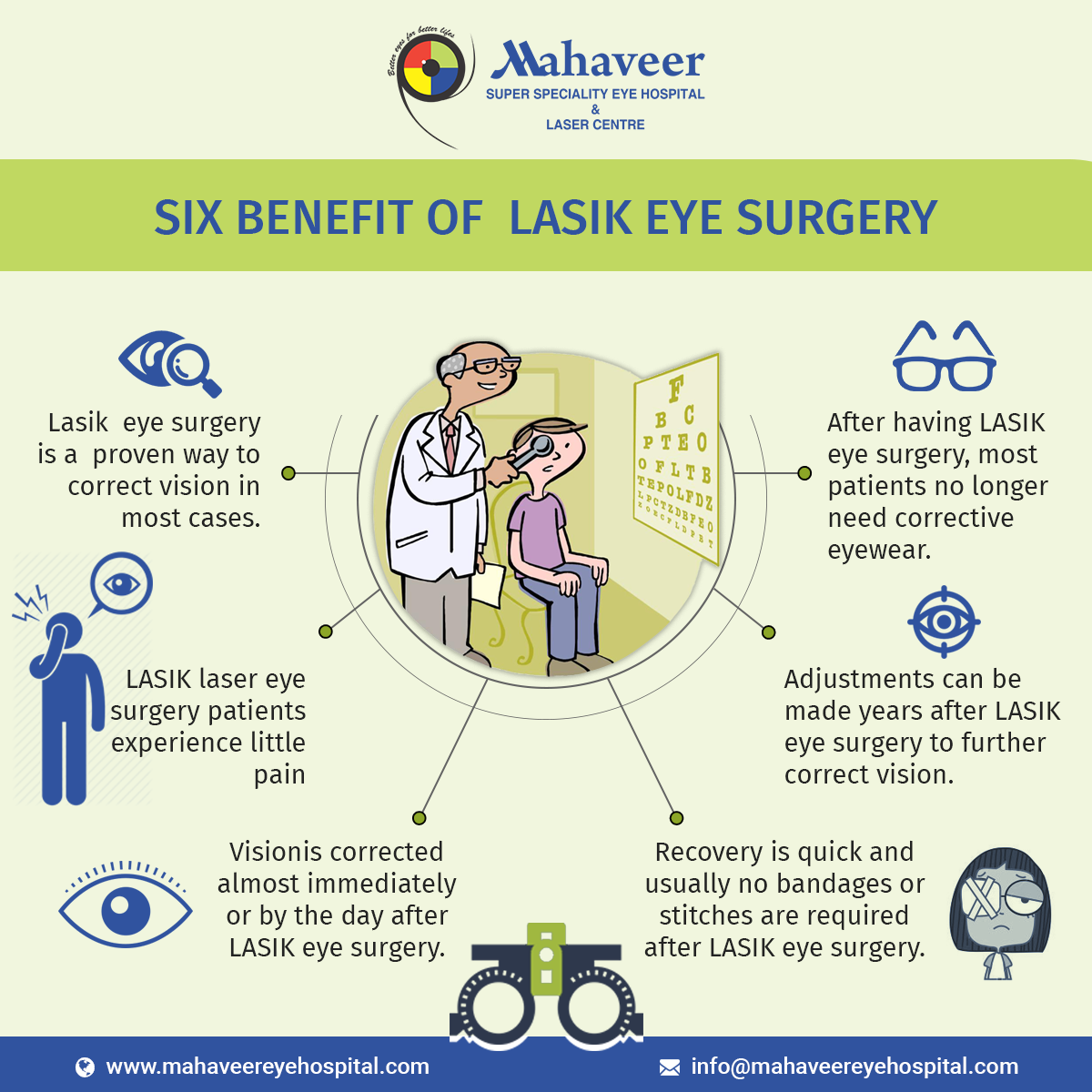 Lasik Eye Surgery Is The Effective Way Get Rid Of Glasses Six