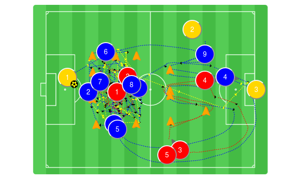 Keep Away To Striker Watch For Offside Play 6v2 Keep Away In A Suitable Area 4 Blues On The Outside Cannot Step In Outsid Soccer Coaching Striker Soccer