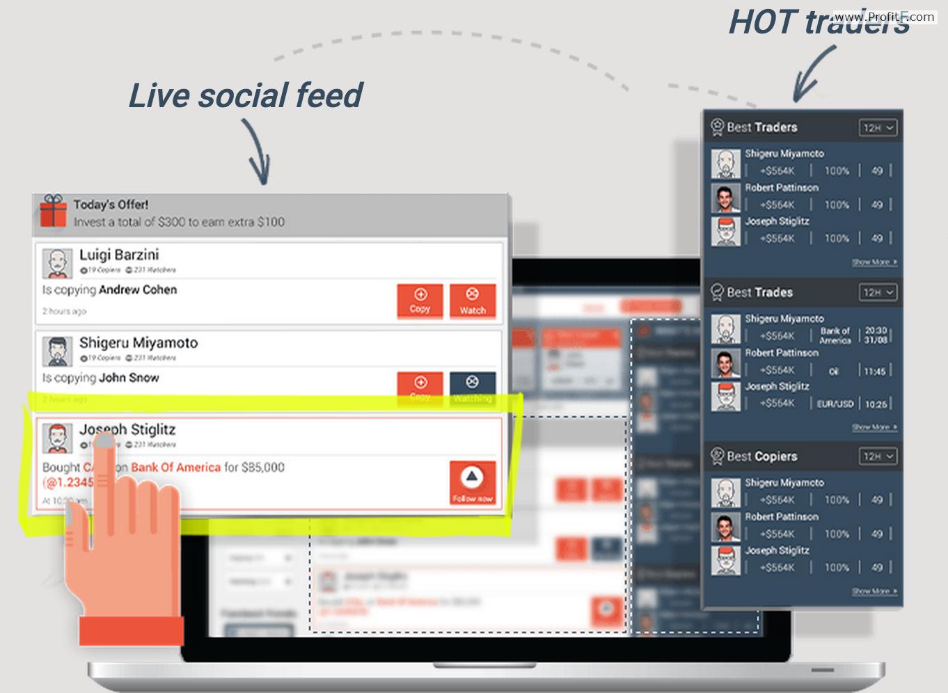 Binary options Social trading - http://www.profitf.com/articles/binary-options-education/binary-options-social-trading/