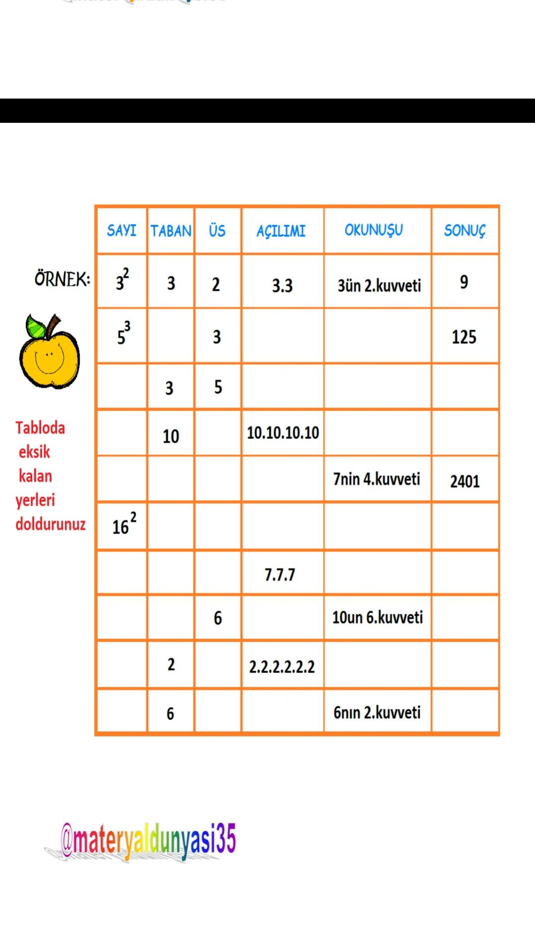 Ana Cristina Adli Kullanicinin Matematica Panosundaki Pin 5