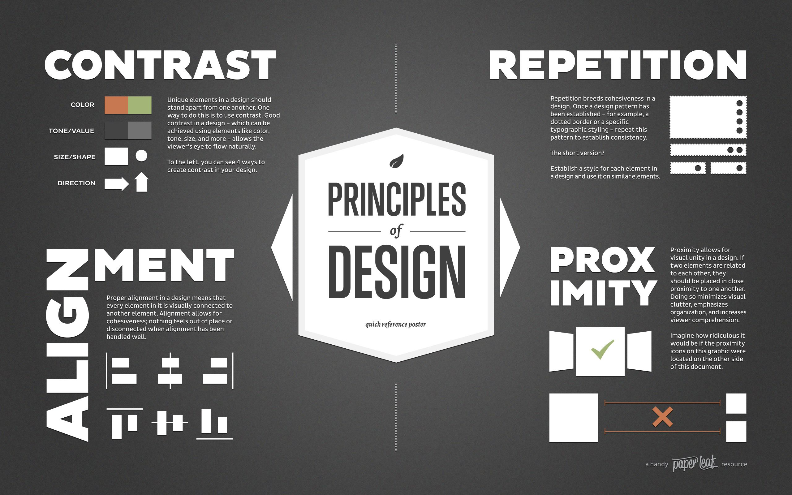 Creating Quality Web Content Tips And Strategies Design Theory Principles Of Design Design Basics