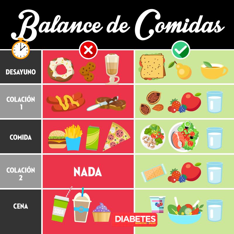 13924875 578622142309919 8197511958560382252 800 800 dan pinterest diabetes - Alimentos diabetes permitidos ...