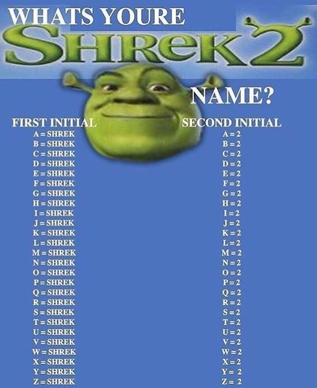 29 Fresh Memes You Haven T Yet Seen In 2020 Shrek Shrek Memes Fresh Memes