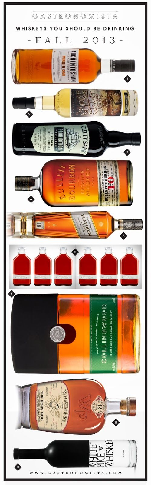 Gastronomista Whiskey You Should Be Drinking Fall 2013 Whiskey And You Cigars And Whiskey Whiskey