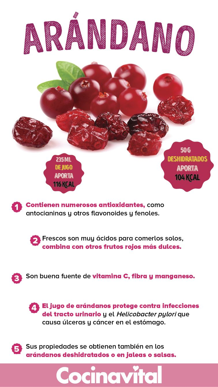 Beneficios de los arandanos deshidratados