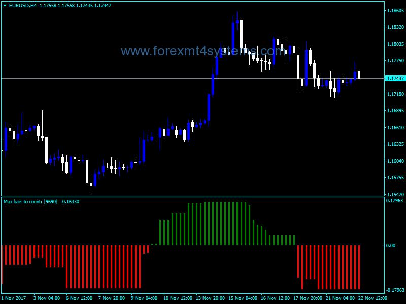 Forex Stepma Stochastic Kv Indicator Learning Forex Trading