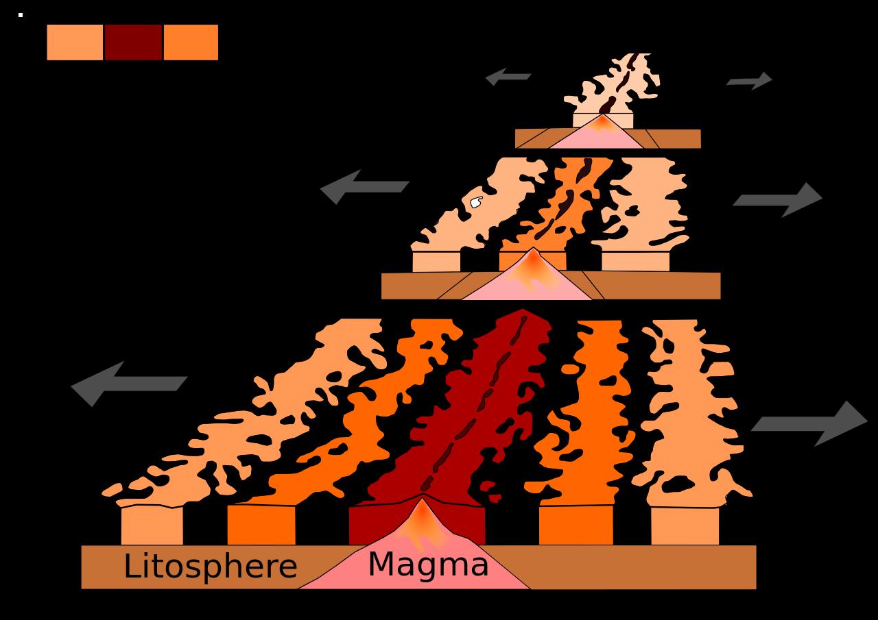Resultado De Imaxes Para Anomalias Magneticas Fondos