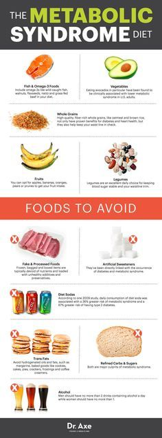 Metabolic syndrome diet - Dr. Axe http://www.draxe.com #health #holistic #natural
