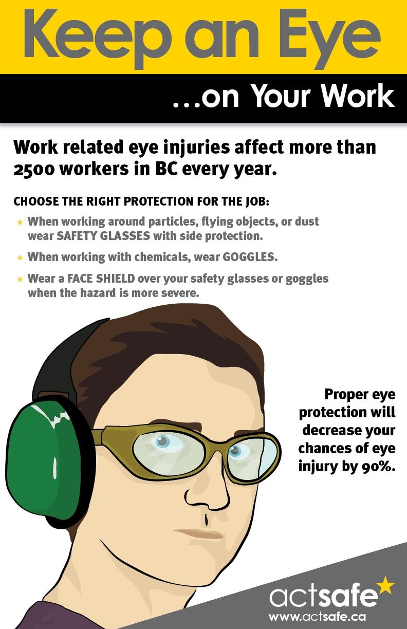 foto How to Choose Appropriate Eye Protection