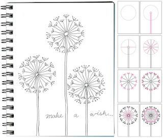 How to Draw a Dandelion...or paint one on a pallet....!! Finally, I can get to that project now! :)
