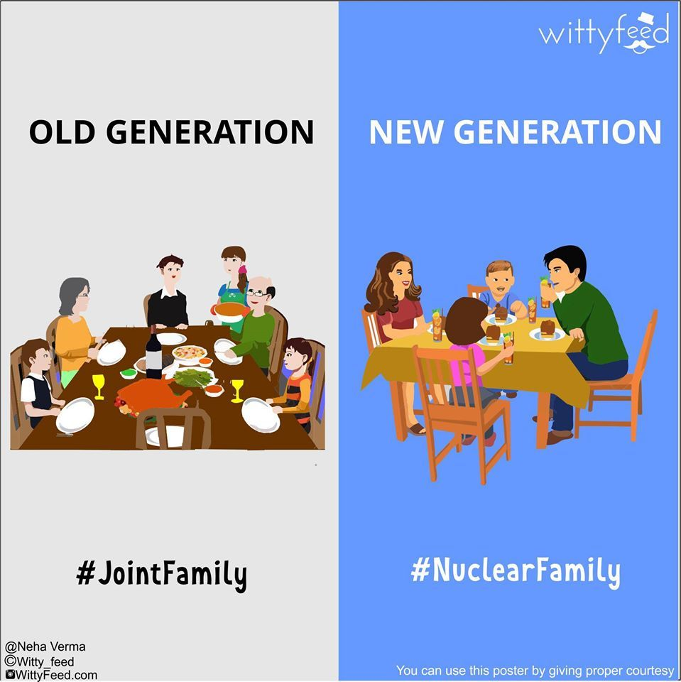 Wittyfeed new generation vs old generation 2 new vs for New generation