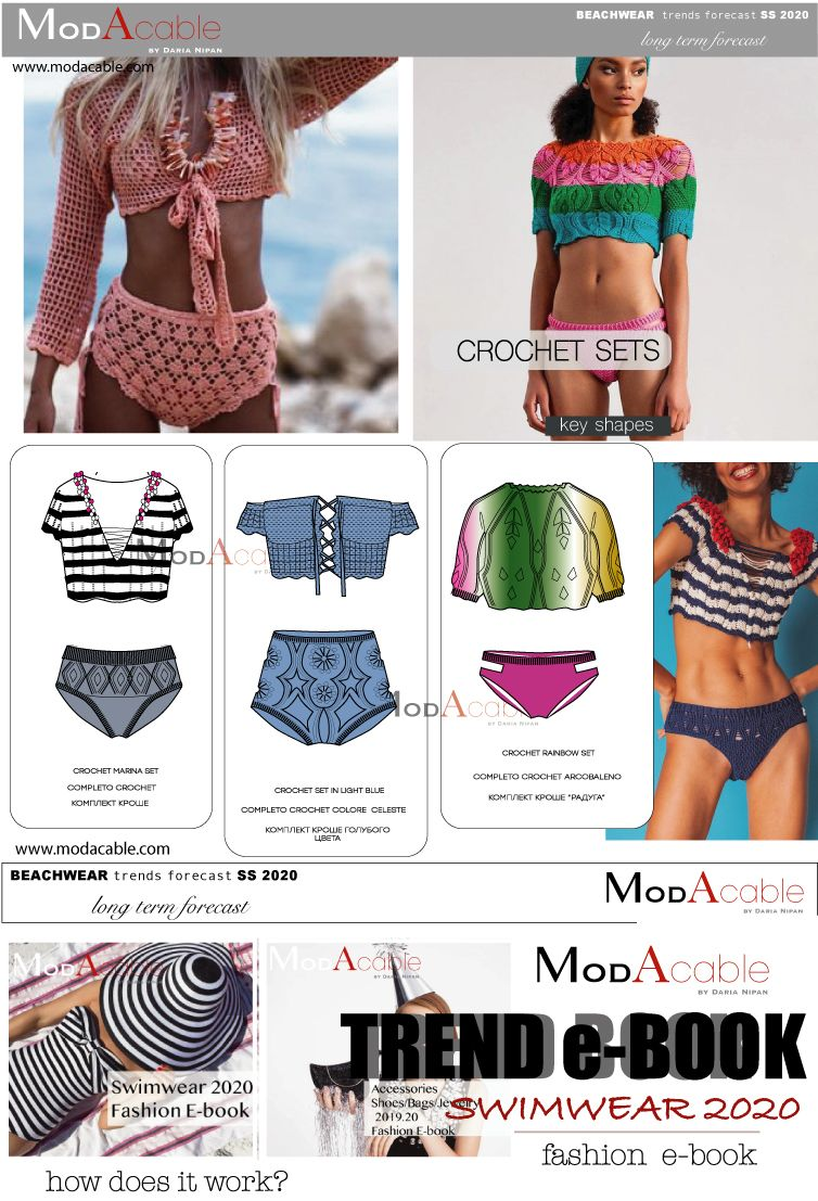 Crochet Trends 2020.Pin On Trends