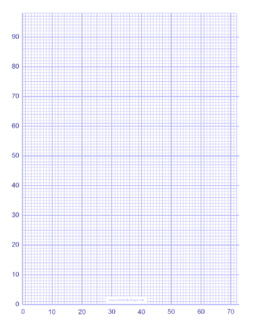 This Numbered Grid Paper Features Ten Lines Per Inch Free To
