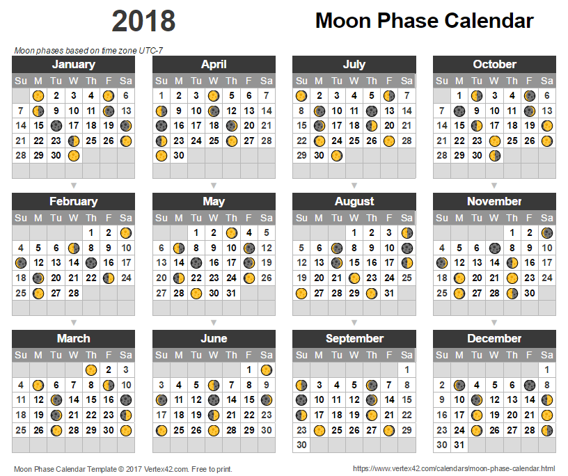 Download The Moon Phase Calendar Template From Vertex42 Moon