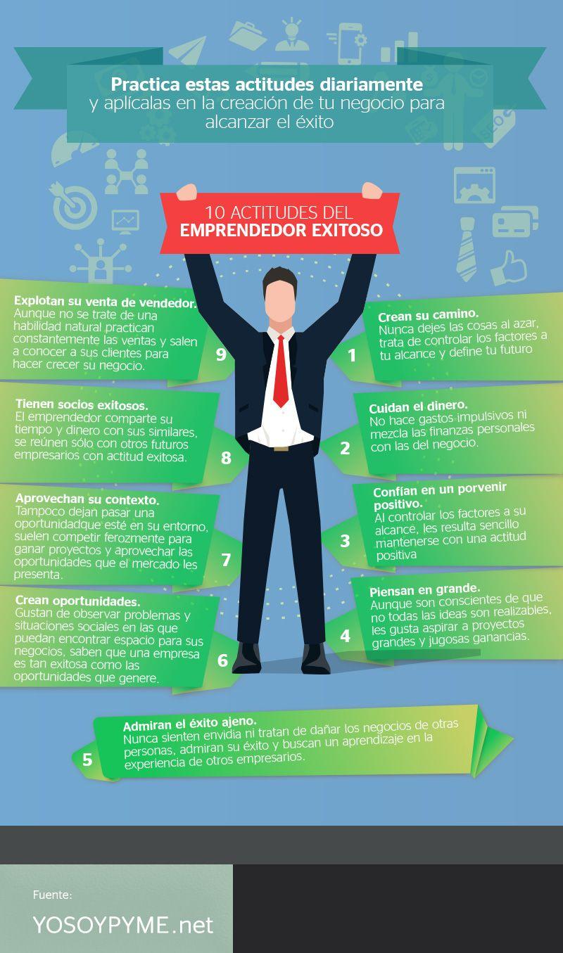 Infografía Actitudes Emprendedor Exitoso | Emprendedores | Pinterest ...