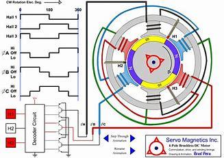 The Advanced Guide To Brushless Generator Generators Zone Motor Generator Electric Motor Electric Motor Generator