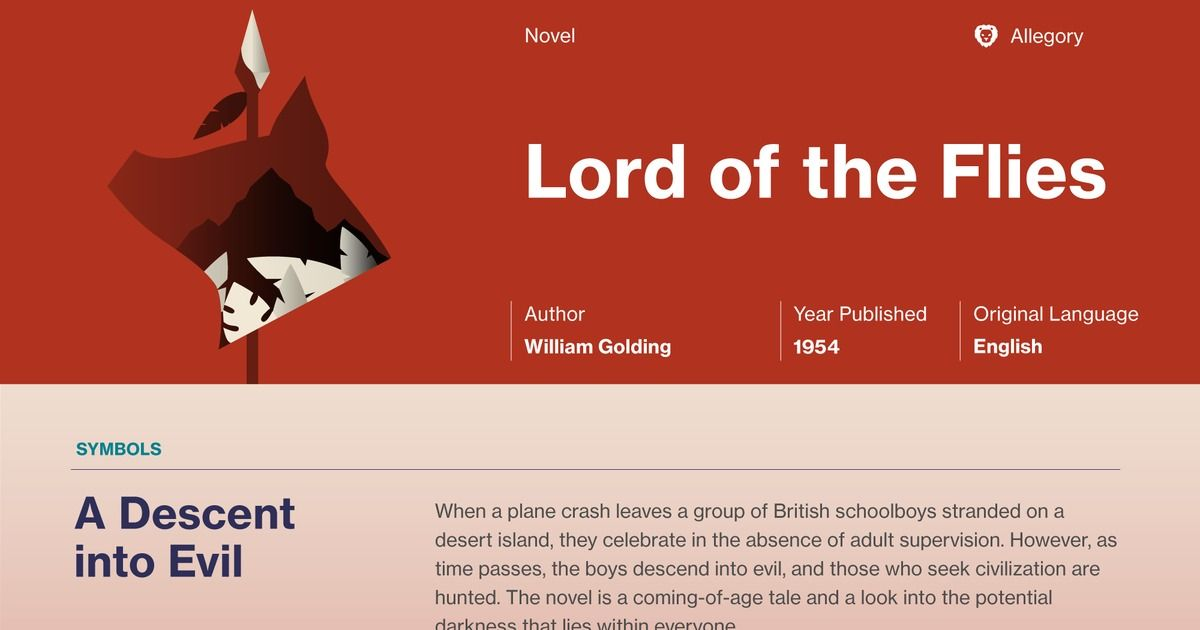 Lord Of The Flies Infographic William Golding Lord Infographic