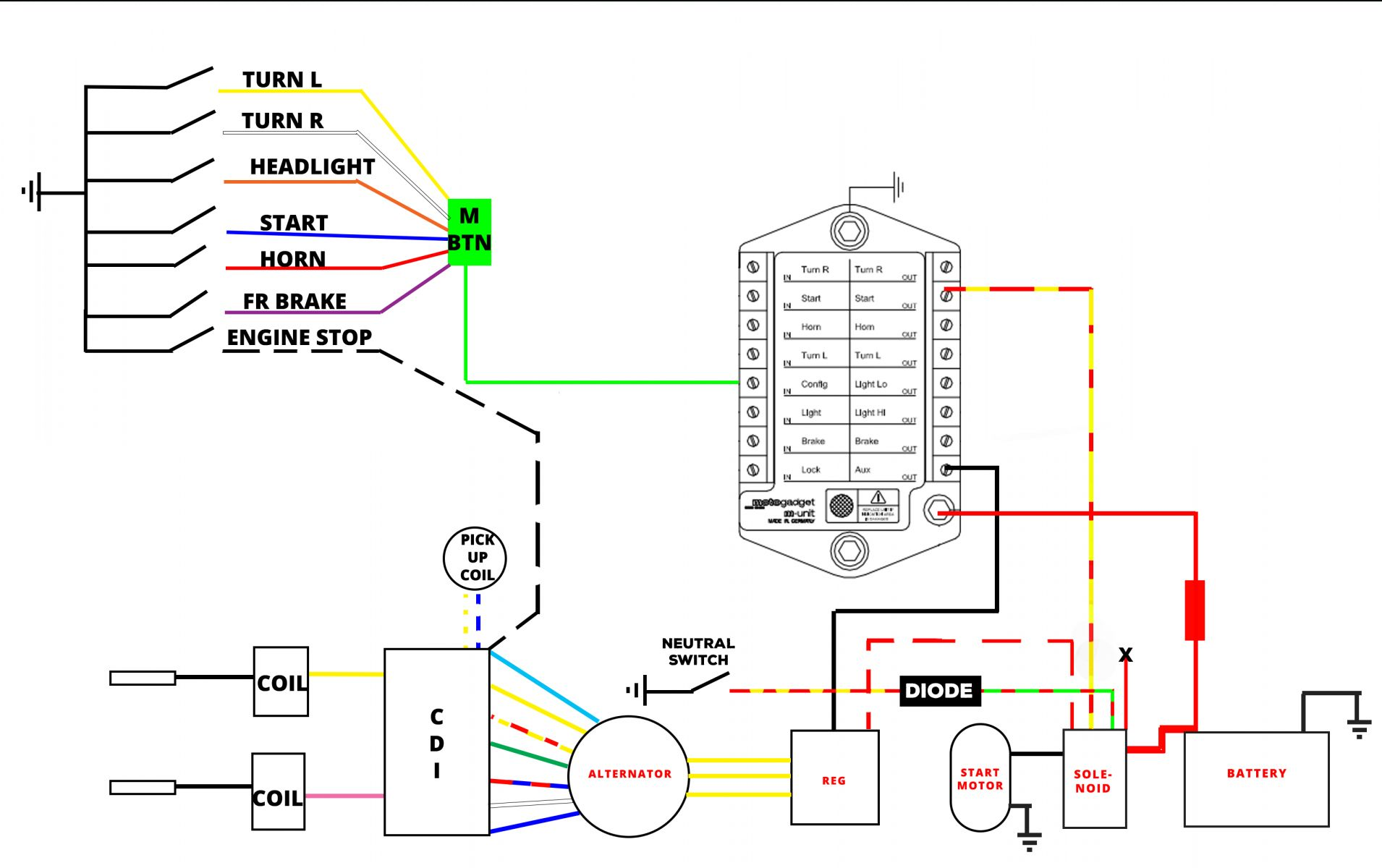 Schematic Diagram Of Motorcycle Cdi and Cdi Diagram in ...