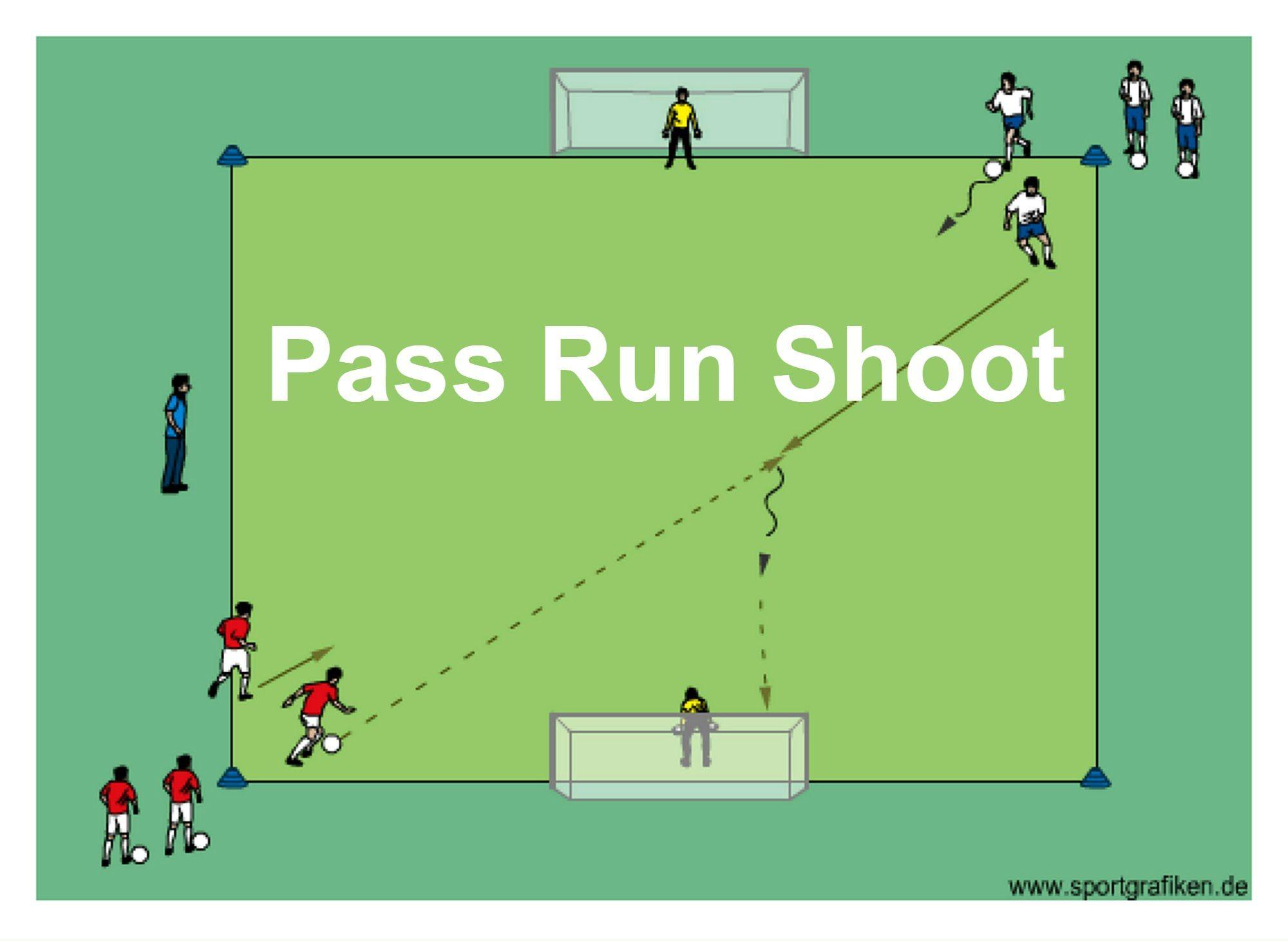 Fun Shooting Drill Shooting Tips: Soccer Training Drills, Soccer