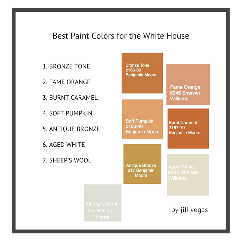 The Art of Selecting the Best Paint Colors for the White