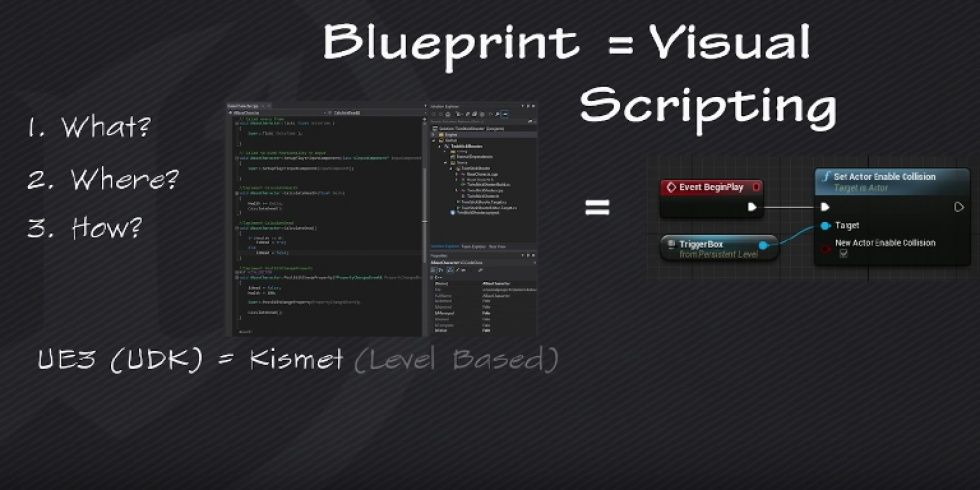 Html css blueprint node magic for the blueprint api reference html css blueprint node magic for the blueprint api reference still lots to do but its a good start ue4 blueprint pinterest unreal engine and malvernweather Images