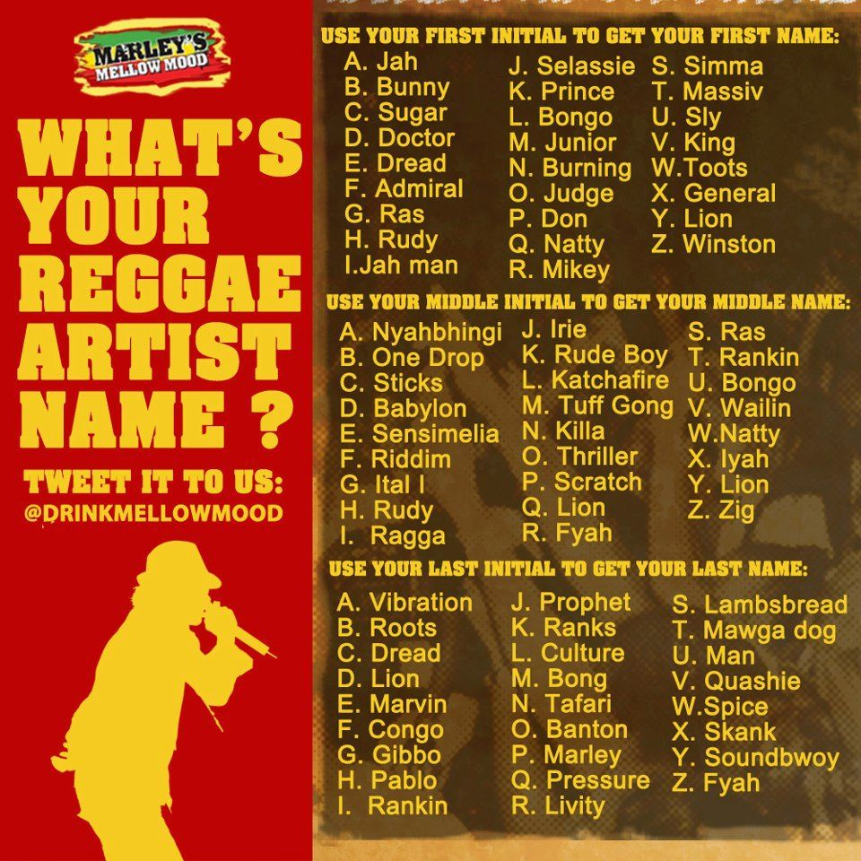What S Your Reggae Artist Name Reggae Artists Roots Reggae Reggae
