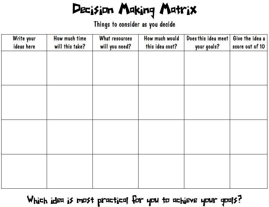 Decision making matrix creative classroom primarily for Pros and cons matrix template