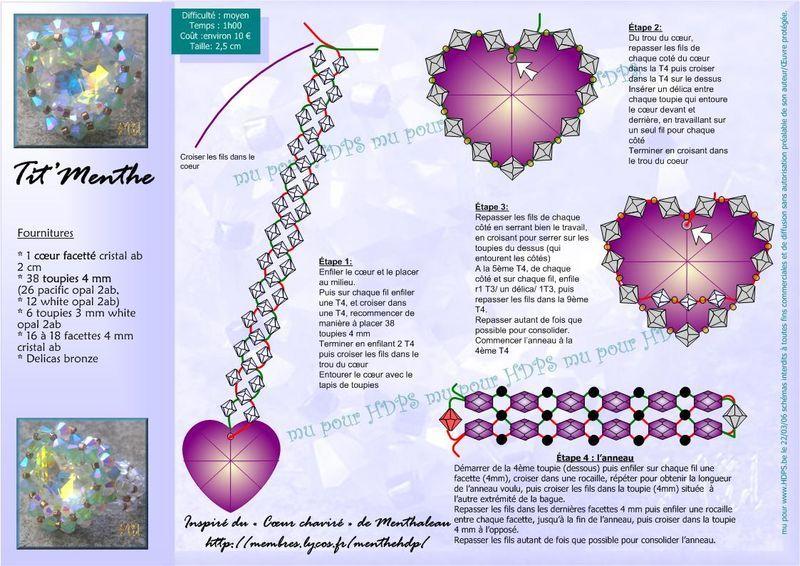 Schémas P à Z - Centperles et mu...   Tutoriel perles, Motifs de ...