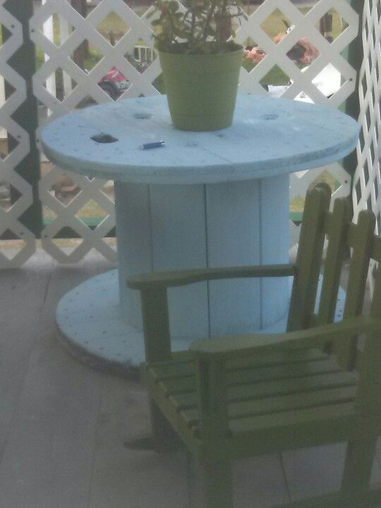 Tables made out of wire spools...cute for the porch